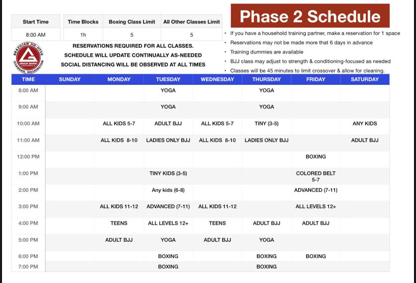 Phase 2 Re-opening
